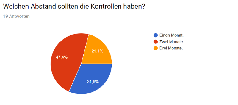 Umfrage_Cities_27.png