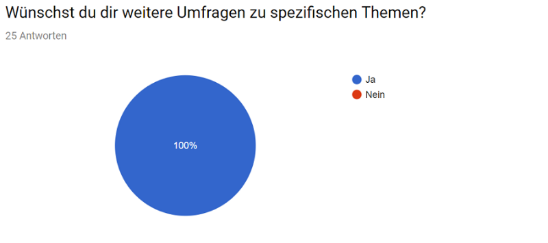 Umfrage_Cities_35.png
